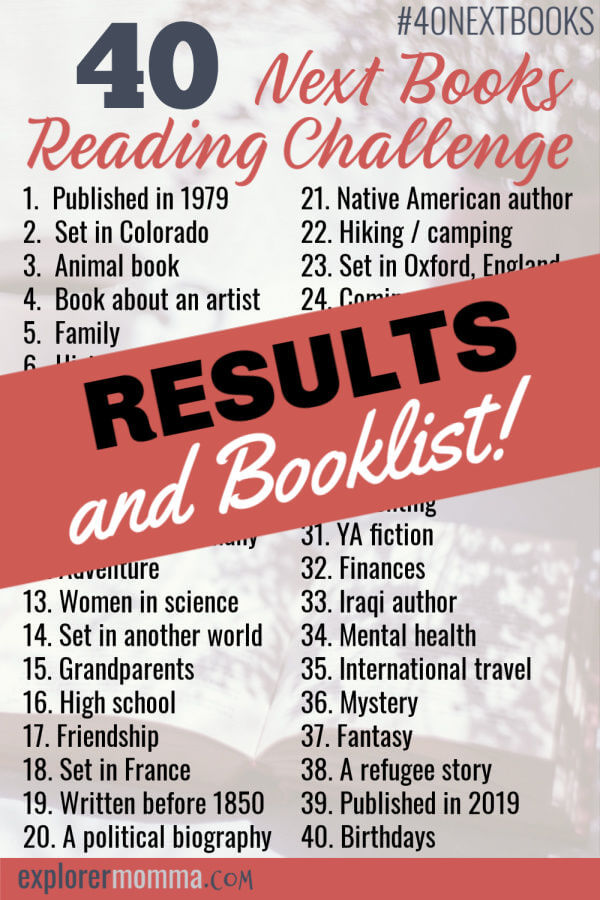 40 next books reading challenge results! Categories and booklist included. #40nextbooks #booklist #readingchallenge