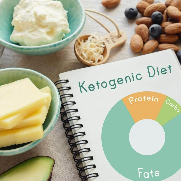 What is a keto diet, notebook and foods