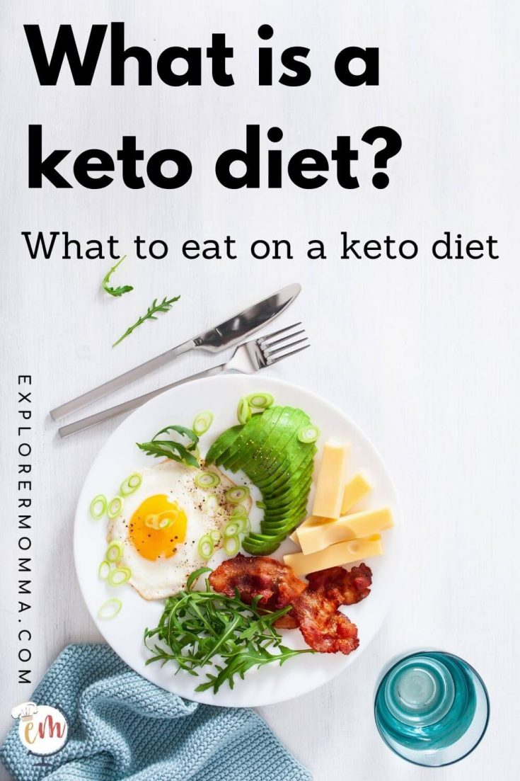 What to eat on a keto diet plate with breakfast